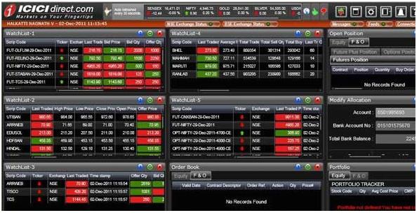 ICIC Trade Racer Trading Platform