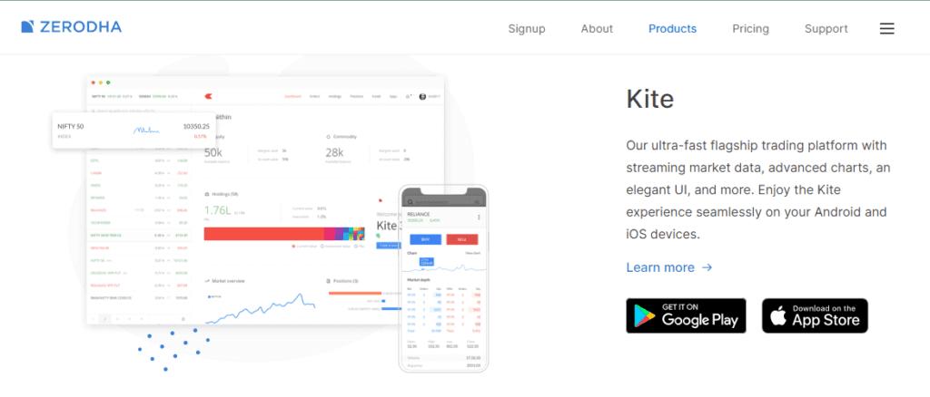 Zerodha Trading Platforms: